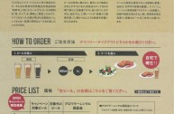HOW-TO-ORDER